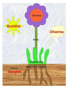 BuddhaFlower